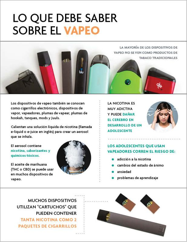 What You Need to Know About Vaping, Spanish
