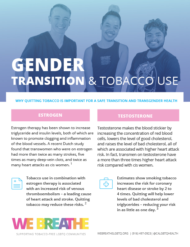 Gender Transition and Tobacco Use
