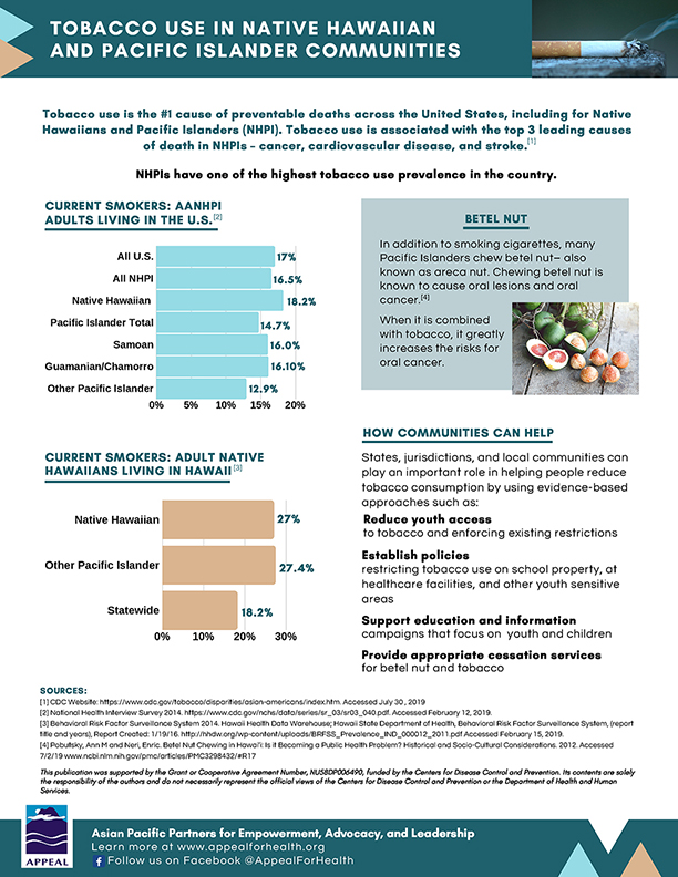 Tobacco Use In NHPI Communities Factsheet